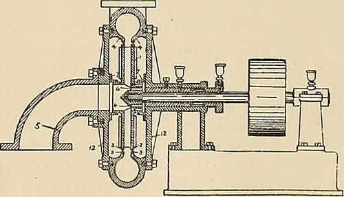 "Image from web page 180 of ""Journal of electrical energy, energy, and gas"" (1899)"