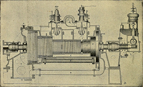 "Image from page 373 of ""Twentieth century hand-book for steam engineers and electricians, with questions and answers .."" (1905)"