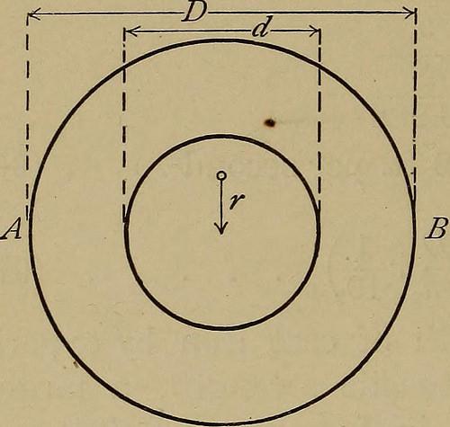 machining turbine wheel