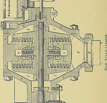 "Image from web page 317 of ""Stationary steam engines, easy and compound particularly as adapted to light and power plants"" (1902)"