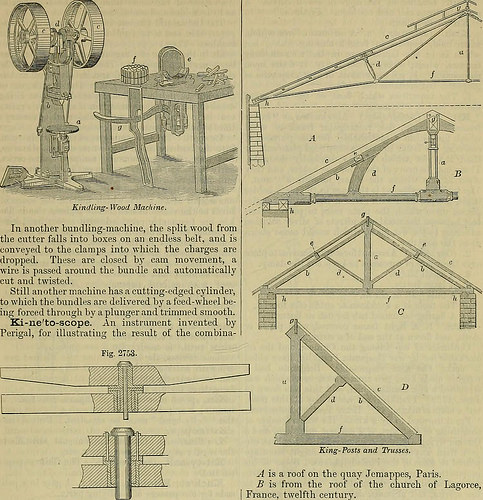 7 axis machining